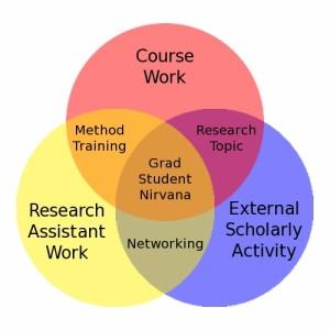 grad-life