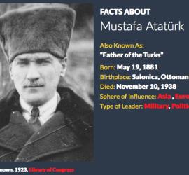 Mustafa Atatürk on 100leaders.org