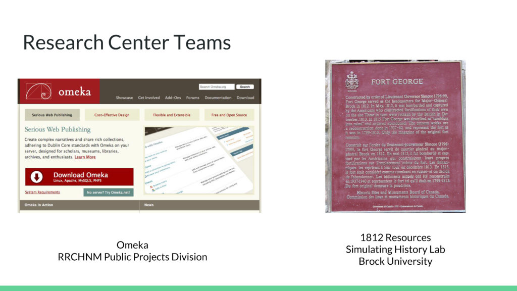 Research Center Teams Examples 1
